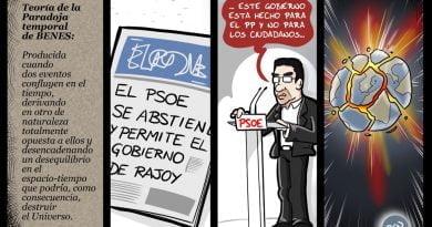 Teoría de la paradoja temporal del PSOE